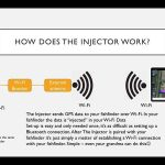 GPS GNSS injector